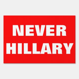 Customizable NEVER HILLARY For President 2016 Sign