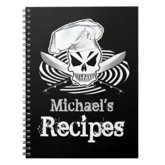 Customizable Recipe Book