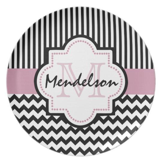 Cute custom monogrammed plate