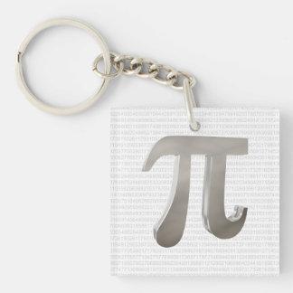 Cute metal pi character keychain