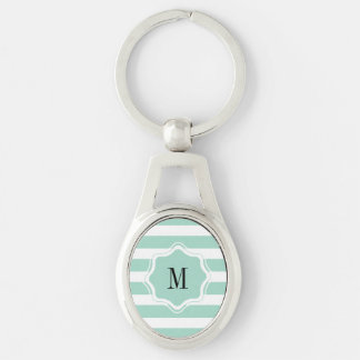 Cute Mint Blue stripe pattern Silver-Colored Oval Keychain