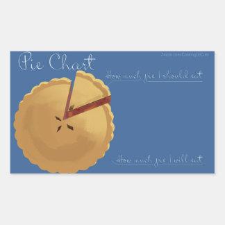 Cute Pie Chart Sticker!