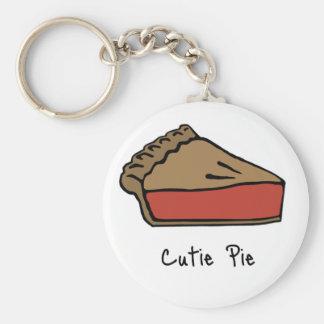 Cutie Pie Keychain