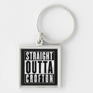 CWA- STRAIGHT OUTTA CROFTON Silver-Colored SQUARE KEYCHAIN