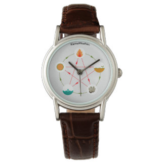 Cycle of 5 elements watch