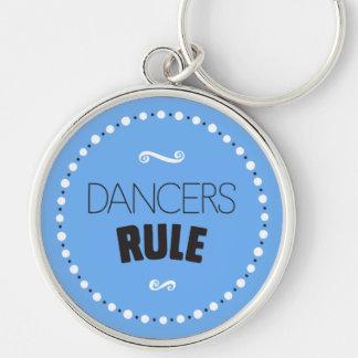 Dancers Rule Keychain – Editable Background