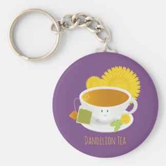 Dandelion Tea Cup Character | Keychain