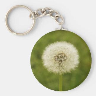 Dandy Lion Keychain