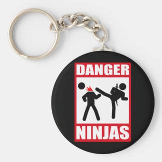 Danger Ninjas Porte-clef