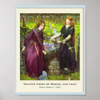Dante's Vision of Rachel and Leah Poster