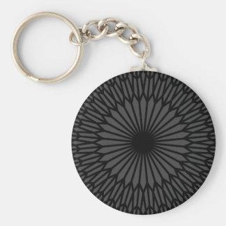 Dark Chakra Keychain