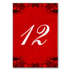 Dark Red Goth Floral Reception Table Number Cards