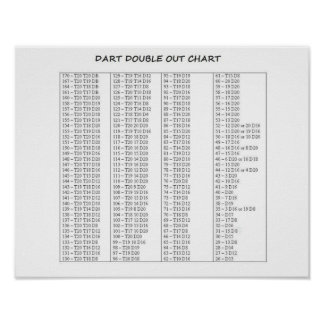 Dart Double Out Chart Nice Size Quality Poster