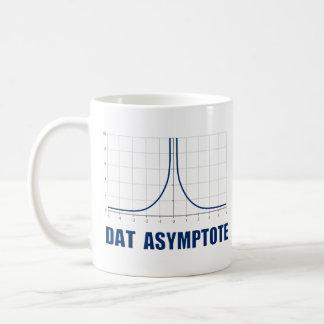 Dat Asymptote Coffee Mug