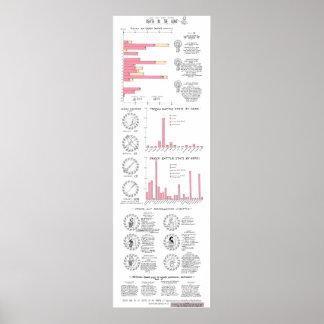Death in the Iliad: a Classics Infographic GMC Poster