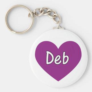 Deb Keychain