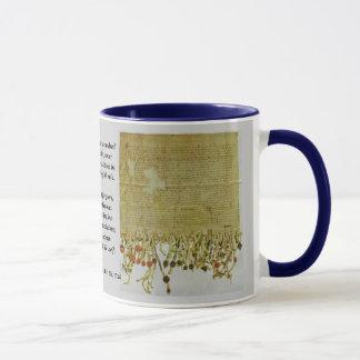 Declaration of Arbroath Gift Mug