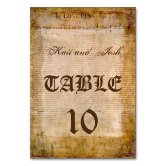 Declaration of Independence USA 1776 Patriotic Card