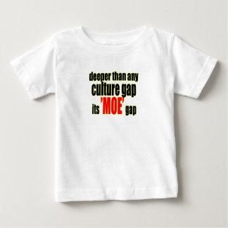 deeper culture moe gap definition for fun joke mem baby T-Shirt