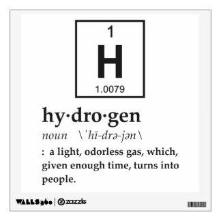 Definition of Hydrogen Wall Sticker