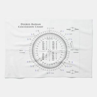 Degree-Radian Conversion Chart with Pi and Tau Kitchen Towel