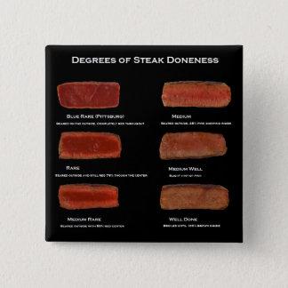 Degrees of Steak Doneness (restaurant info button) 2 Inch Square Button