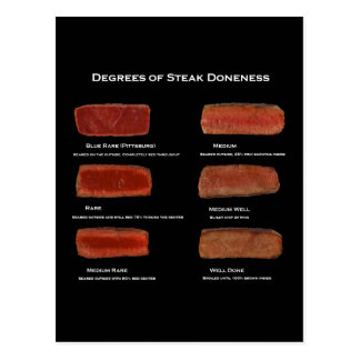 Degrees of Steak Doneness (restaurant info card) Postcard