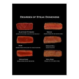 Degrés de cuisson de bifteck (carte d'information  carte postale