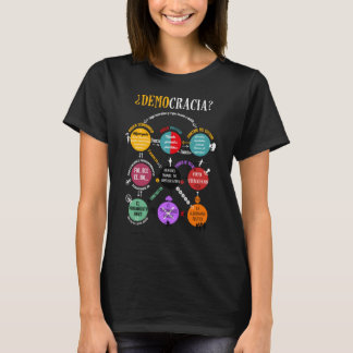 Democracy? The 9 circles of the power (N-woman) T-Shirt