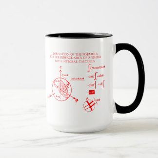 Derivation of the formula for surface of sphere mug