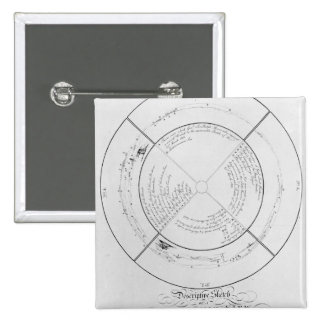 Descriptive Sketch of a Panoramic View 2 Inch Square Button