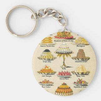 Desserts Keychain