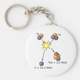 Deuterium Tritium Fusion Keychain