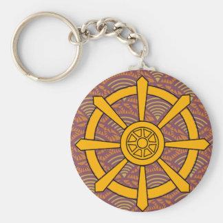 Dharma Wheel Basic Round Button Keychain