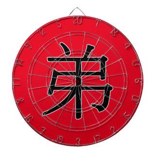 dì or tì - 弟 (brother) dart board