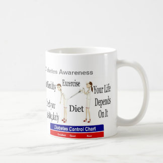 Diabetes awareness coffee mug