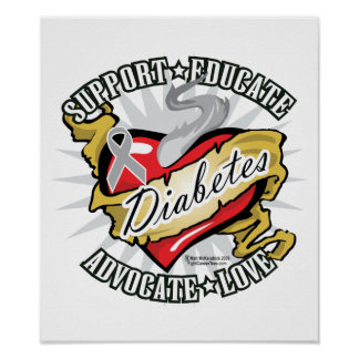 Diabetes Classic Heart Poster