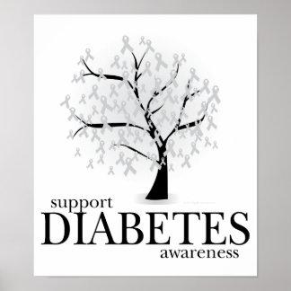 Diabetes Tree Poster