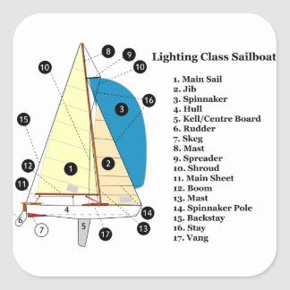 Diagram of a 19 Foot Lighting Class Sailboat Square Sticker