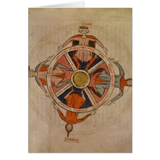 Diagram of Seasons from the `Poems in Provencal' Card