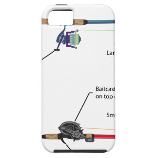 Diagram of spinning rod and baitcasting rod vector iPhone 5 case