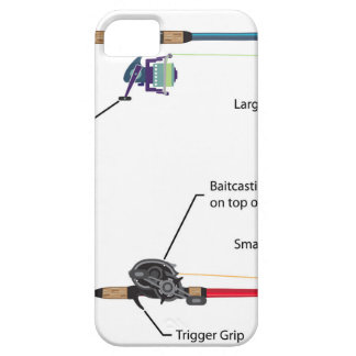 Diagram of spinning rod and baitcasting rod vector iPhone 5 covers