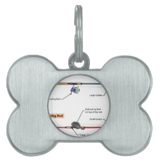 Diagram of spinning rod and baitcasting rod vector pet tag