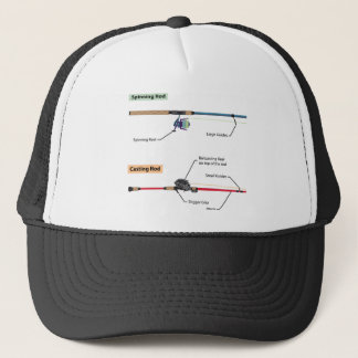 Diagram of spinning rod and baitcasting rod vector trucker hat