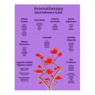 Diagramme d'aromathérapie en lavande cartes postales