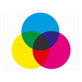 Diagramme de mélange de couleur soustractive carte postale