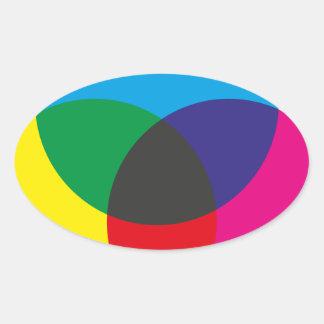 Diagramme de mélange de couleur soustractive sticker ovale