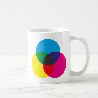 Diagramme de mélange de couleur soustractive mugs à café