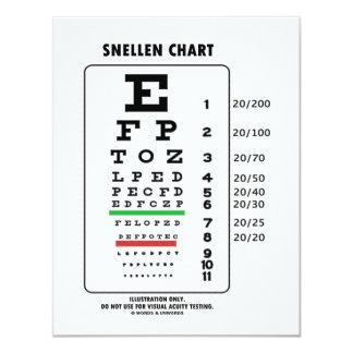 Diagramme de Snellen (essai médical d'acuité Carton D'invitation 10,79 Cm X 13,97 Cm