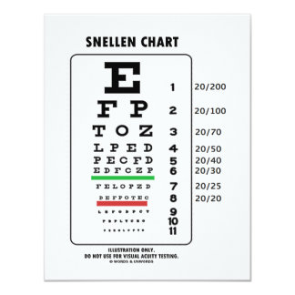 Diagramme de Snellen (essai médical d'acuité Cartons D'invitation